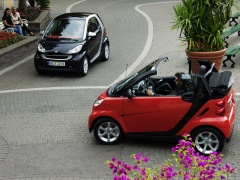 smart fortwo pic #39803